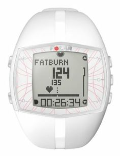Heart rate monitors help you see how many calories you burn and how hard you are working during a workout.  Amazon.com: Polar FT40 Women's Heart Rate Monitor Watch (White): Sports & Outdoors