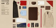 The Art of Packing from Louis Vuitton