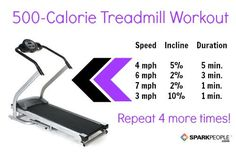 This fun treadmill workout from @thecoachnicole burns 500 calories!
