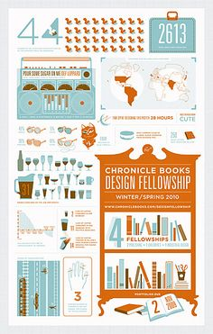 An Informative Poster. #chronicle #books #poster #informatics #graphics #blue #orange