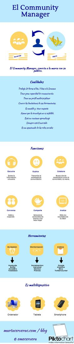 El Community Manager #infografia #infographic #socialmedia