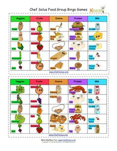 Food Groups On Pinterest Food Groups Food Pyramid And