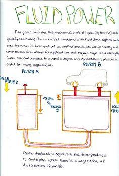 Waldorf ~ 8th grade ~ Physics ~ main lesson book