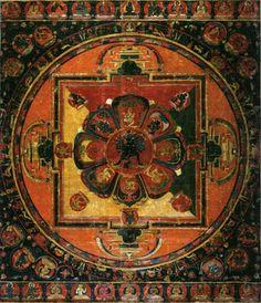 Sastradhara Hevajra Central Tibet, 14th century 62.4 x 53.5 cm