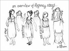 The Oregon Regency Society ~ Northwest Chapter: An Overview of Regency Stays/Corsets