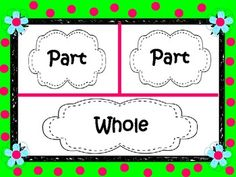 Part Part Whole Chart For #Math #Free