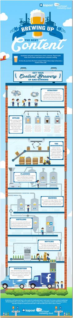 How creating great content is like brewing beer - Infographic