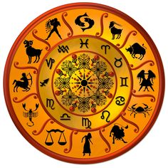 #Horoscope Predictions for the year 2015