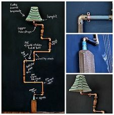 DIY Projects : Industrial wall lamp