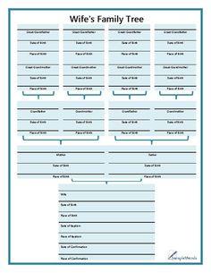 family tree charts printable | Family Bible-style Family Tree Chart