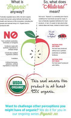 organic or natural??
