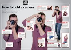 How to hold a camera: getting started with your new DSLR