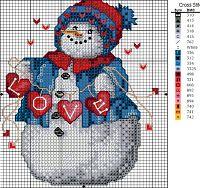 Bonhomme de neige LOVE