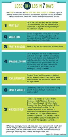 This 7-Day Plan allo