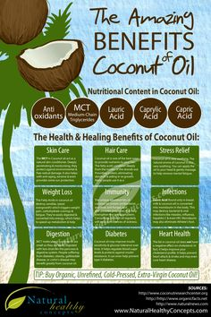 The Amazing Benefits of Coconut Oil [INFOGRAPHIC]