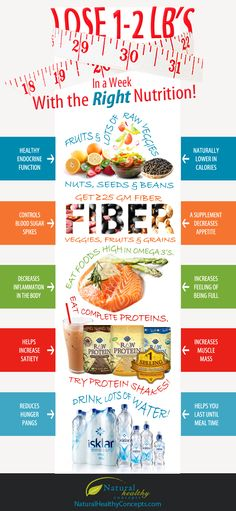 The Right Nutrition for hormone & weight loss support (infographic) &  5 Simple Steps to Lose 20 Pounds (link)