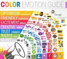 Color Emotion Guide ANALYSE DES COULEURS DES MARQUES #branding #colors #couleurs #marques