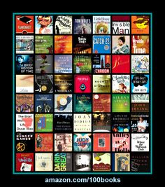 book lists, amazon books, amazon 100 books to read, well read, books to read in a lifetime