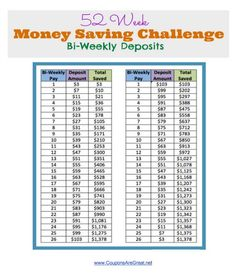 52 Week Money Saving Challenge: Save $1378 with Bi-Weekly Deposits