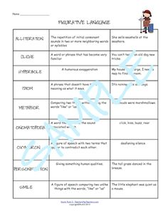 Give copies of my Figurative Language chart to your students to keep as reference when they're reading or writing. priced item