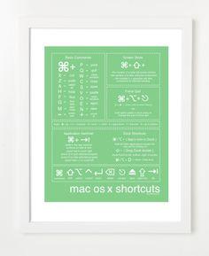 Mac OSX Shortcuts-Green