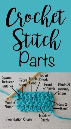 Parts of a Crochet Stitch