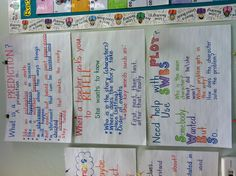 Anchor Charts - Reading