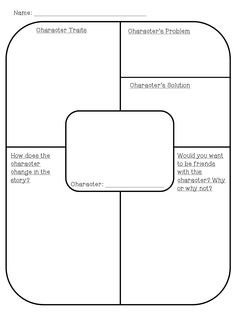 A great character map...part of 4 different character activities