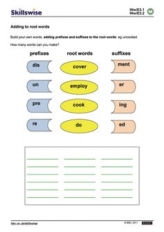 Prefixes Suffixes and Root Words on Pinterest | Prefixes, Root Words ...