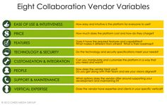 8 Ways To Judge Collaboration Technology Vendors - The BrainYard -