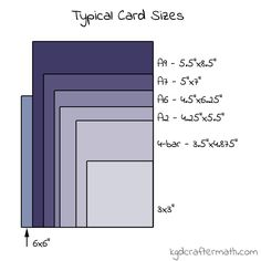 So, you want to make a card....  Amazing resource by kgd craftermath for folk who have never made their own cards before!  Great for visual-learners!