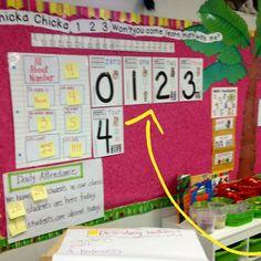 Little Bird Kindergarten Blog Post: Interactive Math Wall