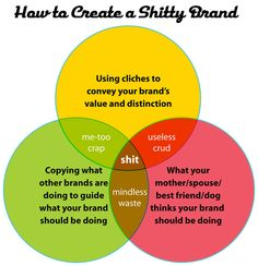 How to create a shitty brand. Beautiful.