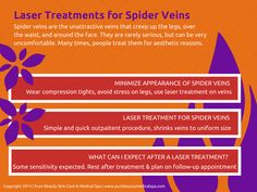 Laser Treatments for
