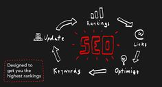 Cayenne Red - SEO Consultancy Services