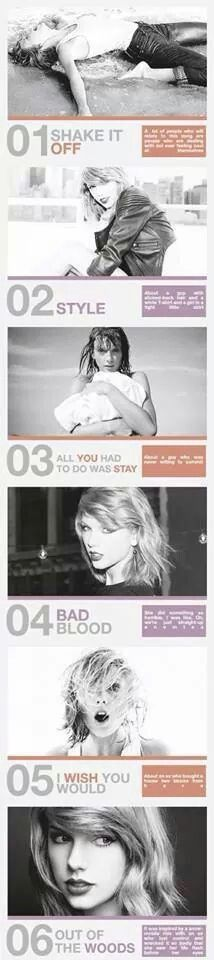 Details about 1989 songs