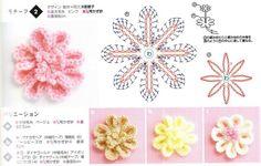 flores au croche - rujira dairoop - Picasa Web Albums