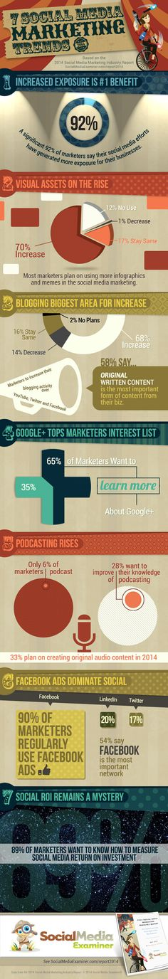 7 social media marketing trends infographic