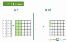 5.NBT.1 - In this lesson you will learn that the value of a digit is 10 times the value of the digit to its right by using base ten blocks.