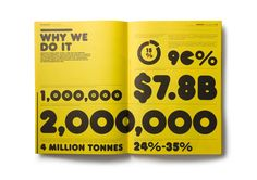 Best Awards - Frost* Design Sydney. / OzHarvest Annual Report 2012