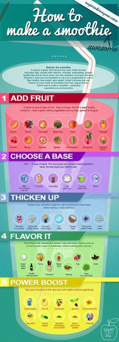 How to make a smoothie.