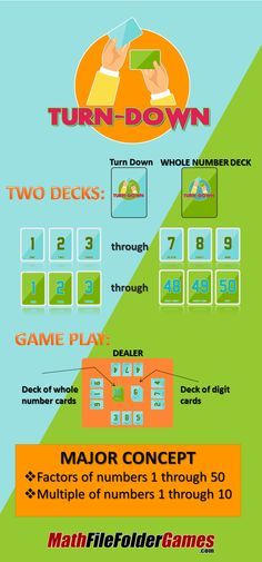 Turn-Down a Factors & Multiples Game {Math Game} http://www.teacherspayteachers.com/Product/Turn-Down-a-Factors-Multiples-Game-Math-Game-1225614 #Math
