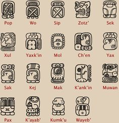 mayan astrology signs