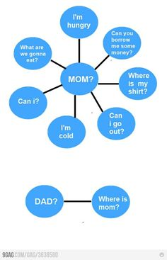 Mom? mom? mom?...