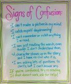 Signs of Confusion Anchor Chart