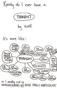 thoughts, laugh, life, stuff, funni, random, true, quot, thing