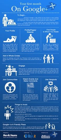 How to Begin With Google+.  A Blueprint to Your First Month On Google Plus! http://www.mervikhaums.com/infographics/the-beginners-guide-to-google-plus-infographic