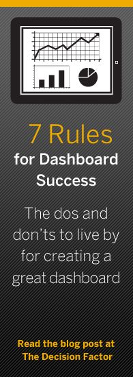 Check out 7 dos and don'ts in creating great #BI dashboards.