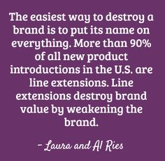 The Law of Extensions for brand strategy