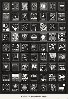 A Stylistic Survey of Graphic Design by Pop Chart Lab, An Art Print That Traces the Progression of Graphic Design